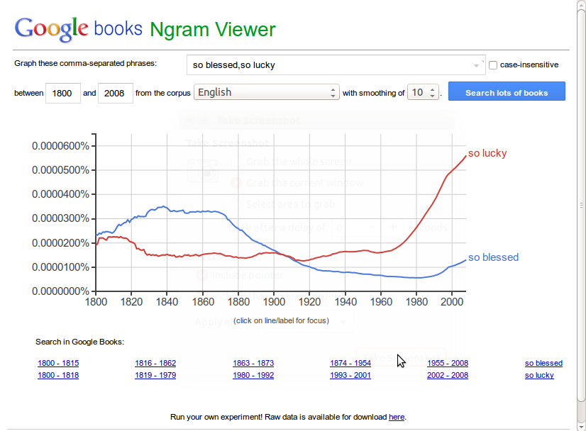 "Google NGram Viewer ""so blessed"" vs. ""so lucky"""